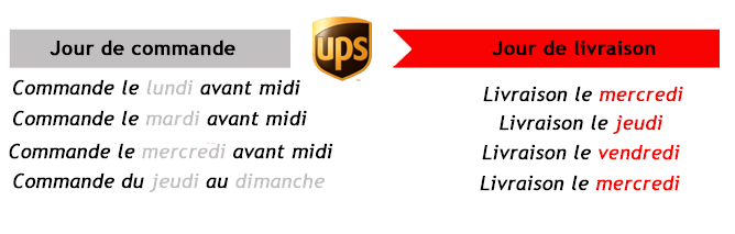 commande et transport
